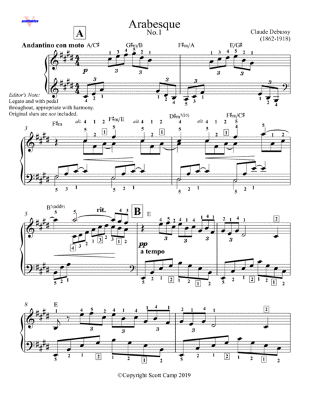 Arabesque No 1 Debussy With Piano Fingering